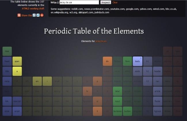periodic_table_acsyteua