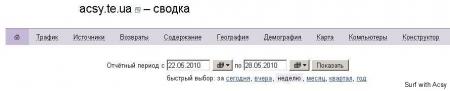 acsy_te_ua_panel