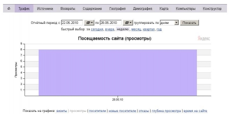 acsy_te_ua_traffic